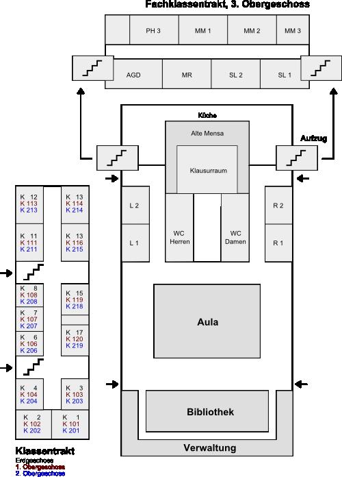 Raumplan der Fürstenberg-Schule